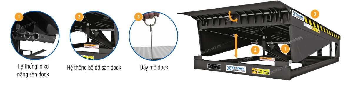 cau-tao-dock-co-khi-navidock
