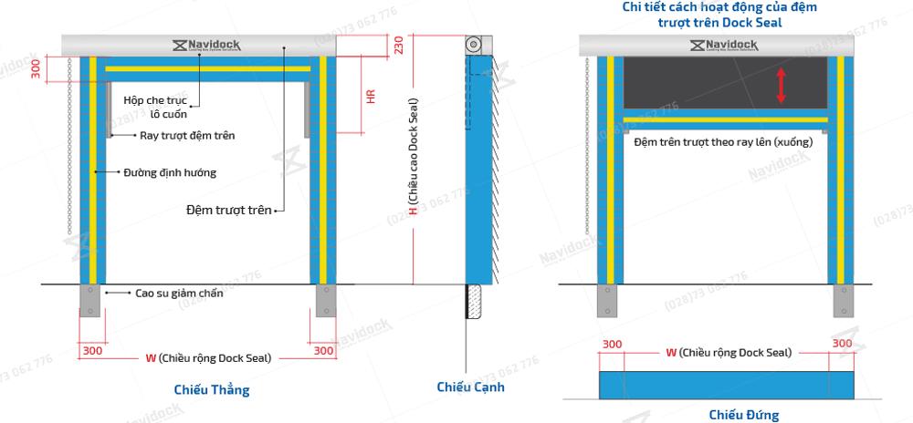 dat-tinh-ky-thuat-dock-seal