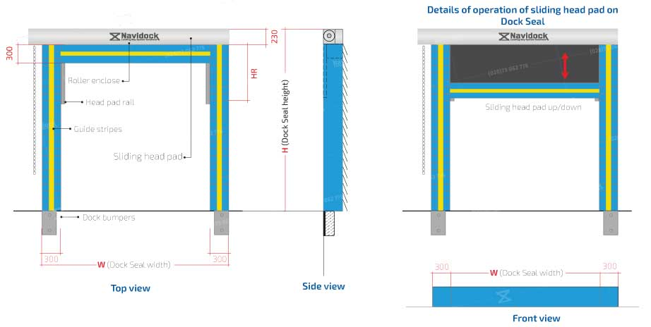 Technical-specification-dock-seal