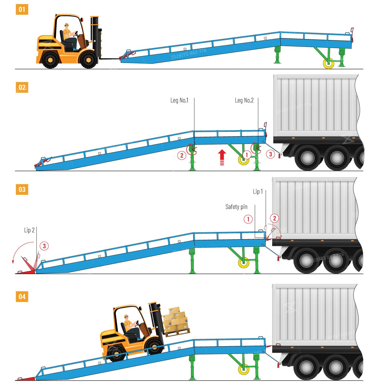 operating-principle-mobile-ramp