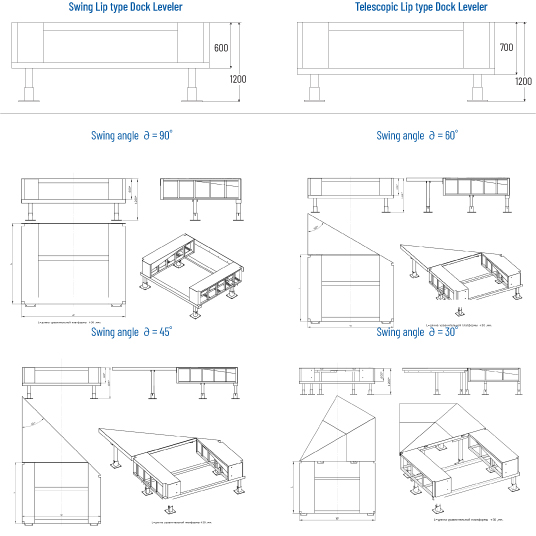 Rotations-angles-of-Dock-pedestal